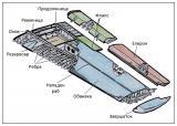 Конструкција на крило