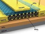 Најавата на нови видови технологиии во производството на електронски компоненти дојде 2011 година