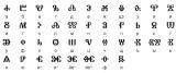 Почетоците на македонската и сесловенската писменост