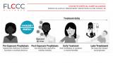 Итно е потребен протокол за сите фази од болеста, како и за превенција (профилакса)
