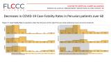 Епидемиолошки податоци од 8 држави во Перу за луѓе над 60 години.