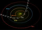 Траекторијата на објектот Оумуамуа низ Сончевиот Систем