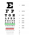 Шнеленовиот постер за проверка на острината на видот