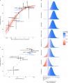 Слика 1.Анализа на заштитата што ја даваат неколку одвакцинитепротив ковид.